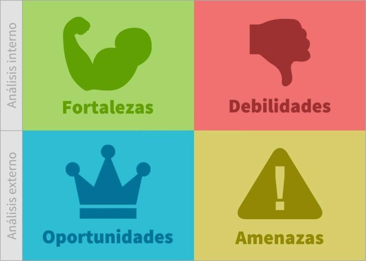 FODA - DAFO ICONOS SIMPLES