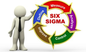 Project management, project manager, legal project management, six sigma